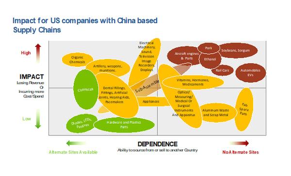 US and China Trade Wars blog-post-4-pic